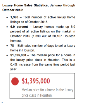 Lux Home Sales